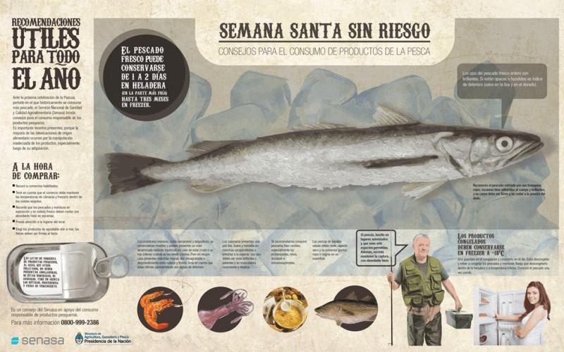 Consejos para el consumo de productos de la pesca